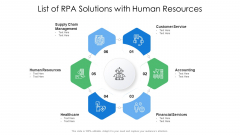 List Of RPA Solutions With Human Resources Ppt PowerPoint Presentation File Layouts PDF