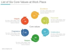 List Of Six Core Values At Work Place Ppt PowerPoint Presentation Clipart