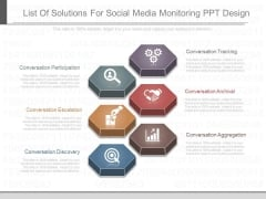 List Of Solutions For Social Media Monitoring Ppt Design