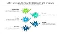 List Of Strength Points With Dedication And Creativity Ppt PowerPoint Presentation File Images PDF