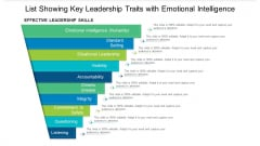 List Showing Key Leadership Traits With Emotional Intelligence Ppt PowerPoint Presentation File Summary PDF