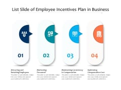 List Slide Of Employee Incentives Plan In Business Ppt PowerPoint Presentation Gallery Introduction PDF