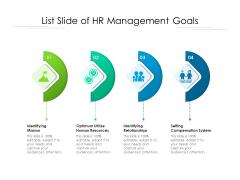 List Slide Of HR Management Goals Ppt PowerPoint Presentation File Templates PDF