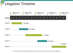 Litigation Timeline Ppt PowerPoint Presentation Outline Backgrounds