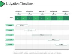 Litigation Timeline Ppt PowerPoint Presentation Slides Pictures