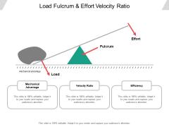 Load Fulcrum And Effort Velocity Ratio Ppt PowerPoint Presentation Model Portrait