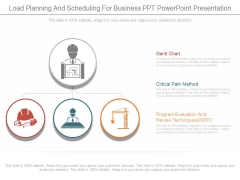 Load Planning And Scheduling For Business Ppt Powerpoint Presentation