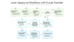 Loan Approval Workflow With Funds Transfer Ppt PowerPoint Presentation File Graphic Tips PDF