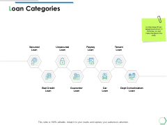 Loan Categories Ppt PowerPoint Presentation Pictures Example Topics