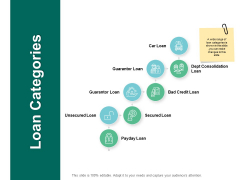 Loan Categories Security Checklist Ppt PowerPoint Presentation Portfolio Examples