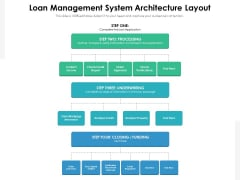 Loan Management System Architecture Layout Ppt PowerPoint Presentation Infographic Template Example PDF