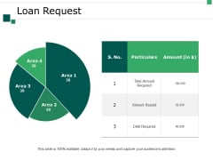Loan Request Ppt PowerPoint Presentation Model Slides