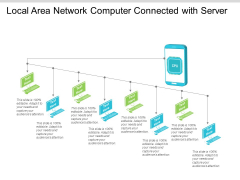 Local Area Network Computer Connected With Server Ppt PowerPoint Presentation Ideas