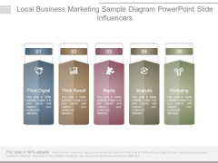 Local Business Marketing Sample Diagram Powerpoint Slide Influencers