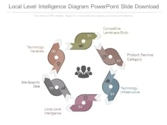 Local Level Intelligence Diagram Powerpoint Slide Download