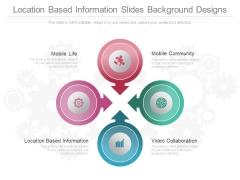 Location Based Information Slides Background Designs