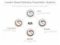 Location Based Marketing Presentation Graphics