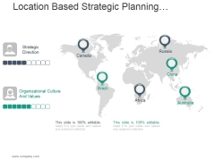 Location Based Strategic Planning And Organizational Culture Ppt PowerPoint Presentation Summary