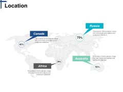Location Competitive Differentiation Ppt PowerPoint Presentation Infographics Summary