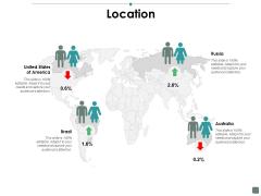 Location Contribution Ppt PowerPoint Presentation Ideas Diagrams