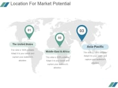 Location For Market Potential Ppt PowerPoint Presentation Infographic Template