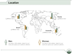 location geography ppt powerpoint presentation gallery template