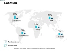 Location Geography Ppt Powerpoint Presentation Model Topics