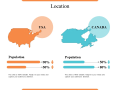 Location Human Resource Timeline Ppt PowerPoint Presentation Professional Graphics Example