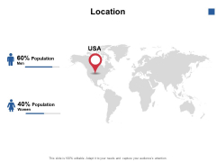 Location Population Ppt PowerPoint Presentation Infographics Deck