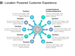 Location Powered Customer Experience Ppt PowerPoint Presentation Model Structure Cpb Pdf