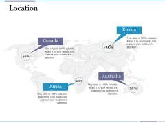Location Ppt PowerPoint Presentation File Influencers