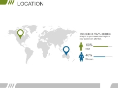 Location Ppt PowerPoint Presentation Pictures Mockup