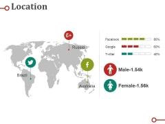 Location Ppt PowerPoint Presentation Slides Outline