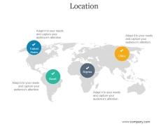Location Ppt PowerPoint Presentation Visuals