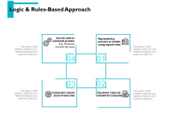 Logic And Rules Based Approach Ppt PowerPoint Presentation Show Examples