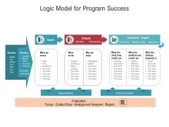 Logic Model For Program Success Ppt PowerPoint Presentation Gallery Infographics PDF