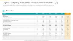 Logistic Company Forecasted Balance Sheet Statement Balance Sheet Microsoft PDF