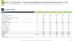 Logistic Company Forecasted Balance Sheet Statement Cash Ppt Portfolio Demonstration PDF