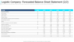 Logistic Company Forecasted Balance Sheet Statement Earning Microsoft PDF