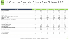 Logistic Company Forecasted Balance Sheet Statement Ppt Portfolio Styles PDF