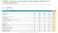 Logistic Company Forecasted Consolidated Statement Of Income Statement Structure PDF