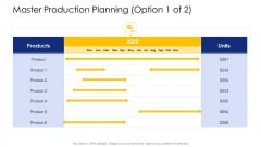 Logistic Network Administration Solutions Master Production Planning Units Infographics PDF