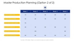 Logistic Network Administration Solutions Master Production Planning Week Ideas PDF