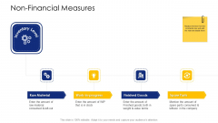 Logistic Network Administration Solutions Non Financial Measures Material Slides PDF
