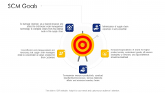 Logistic Network Administration Solutions SCM Goals Icons PDF