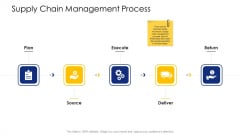 Logistic Network Administration Solutions Supply Chain Management Process Icons PDF
