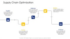 Logistic Network Administration Solutions Supply Chain Optimization Factory Ppt File Skills PDF
