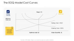 Logistic Network Administration Solutions The EOQ Model Cost Curves Ppt Infographics Show PDF