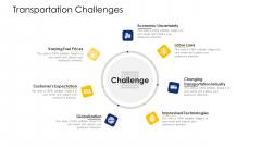 Logistic Network Administration Solutions Transportation Challenges Ppt Model Inspiration PDF