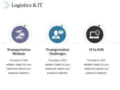 Logistics And It Ppt PowerPoint Presentation Layouts Files